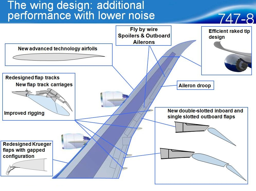 Boeing 747 8 Introduction Modern Airliners