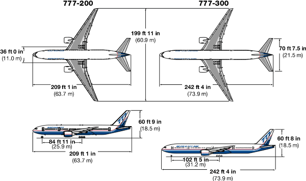 Boeing 777 Specs on jet engine dimensions