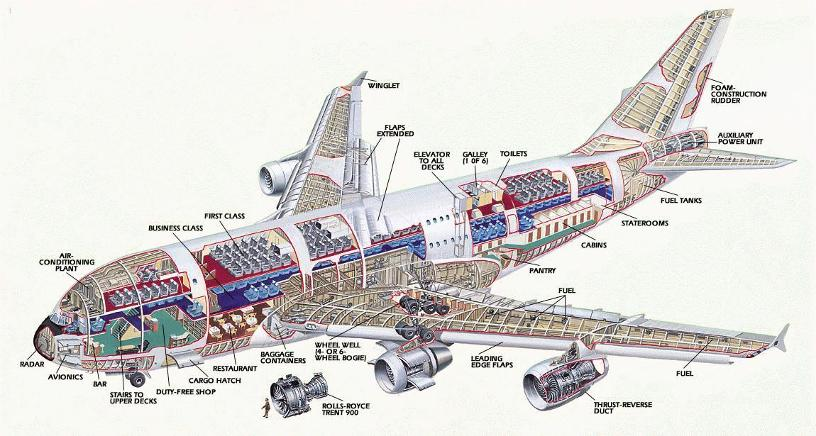 Airbus A Cutaway on Exploded View Diagram Engine Color
