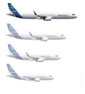 Airbus A320 Family A321